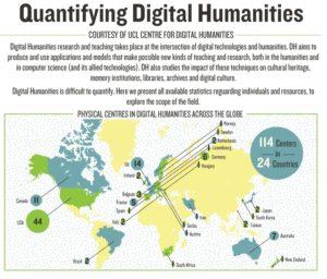 quantifying DH